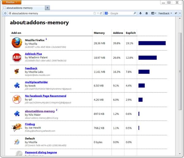 immagine di geekissimo.com