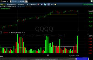 Titoli di Borsa Monitoraggio Online