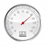 Test per misurare la velocità di caricamento del Sito/Blog