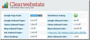 analizzare ranking sito web