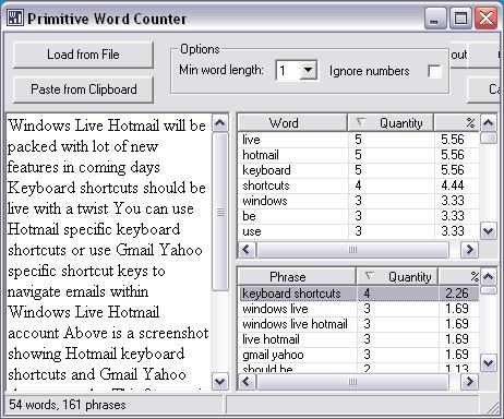 come-individuare-keywords-efficaci-seo