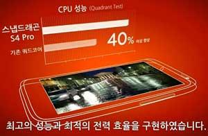 Smartphone LG Optimus