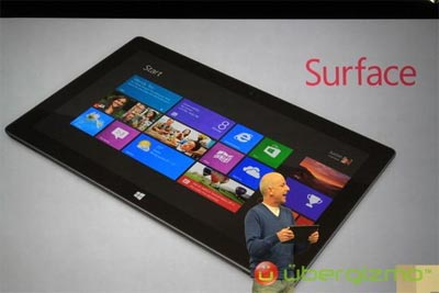 I costi di Microsoft Surface