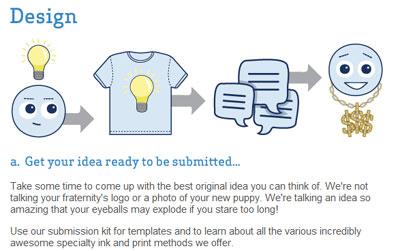 Come fare soldi diventando t-shirt designer!